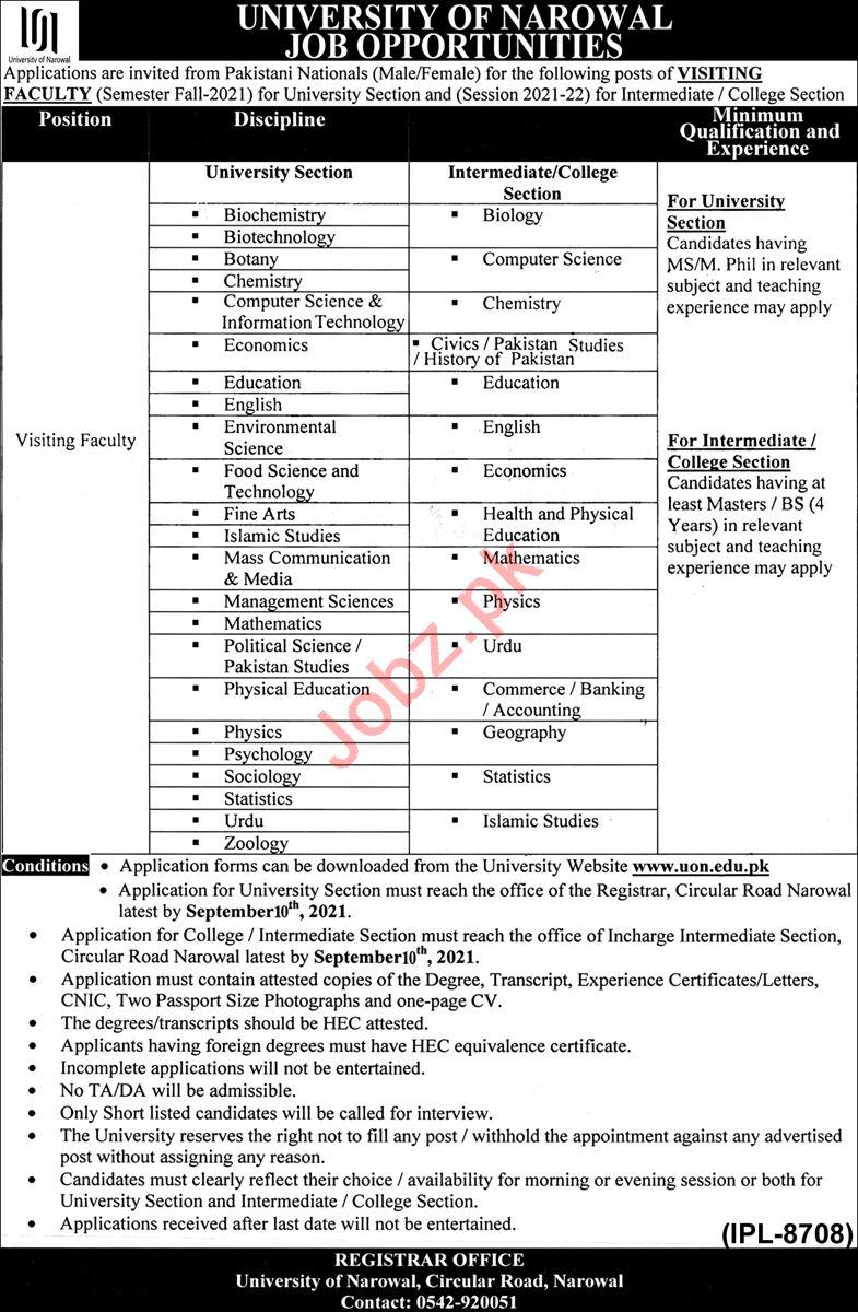 University of Narowal UON Faculty Jobs 2021