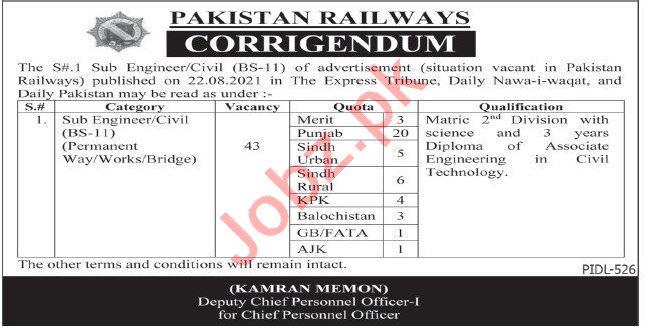 Pakistan Railways Lahore Jobs 2021 for Sub Engineer