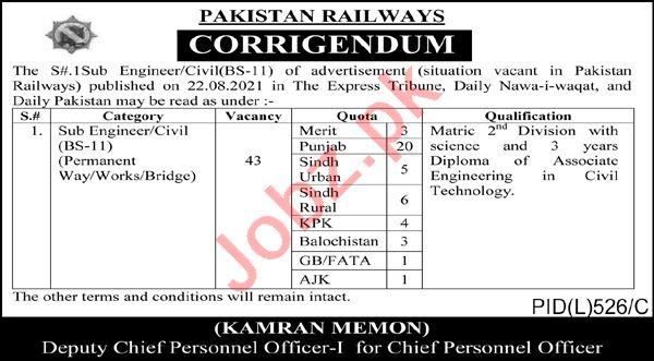 Sub Engineer Jobs 2021 in Ministry of Railway Islamabad