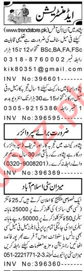 Administrative Assistant & Business Manager Jobs 2021 in KPK