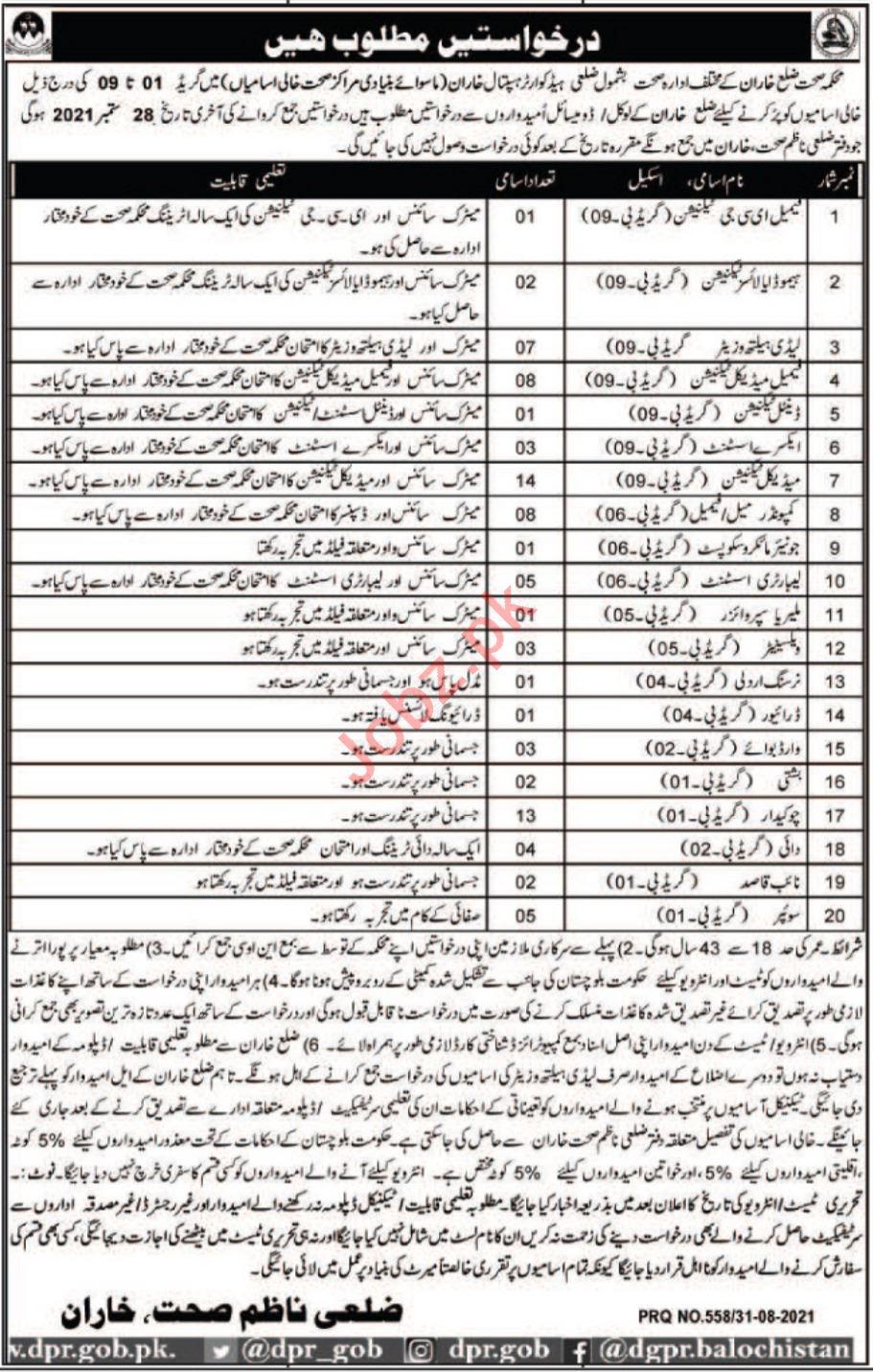 District Headquarter Hospital DHQ Kharan Jobs 2021