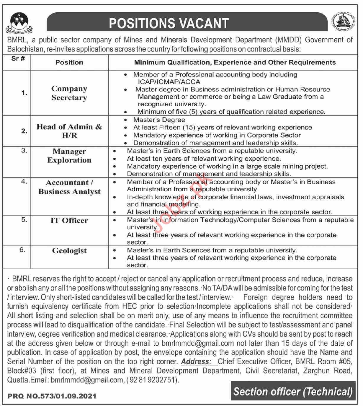 Balochistan Minerals Resource Limited BMRL Quetta Jobs 2021