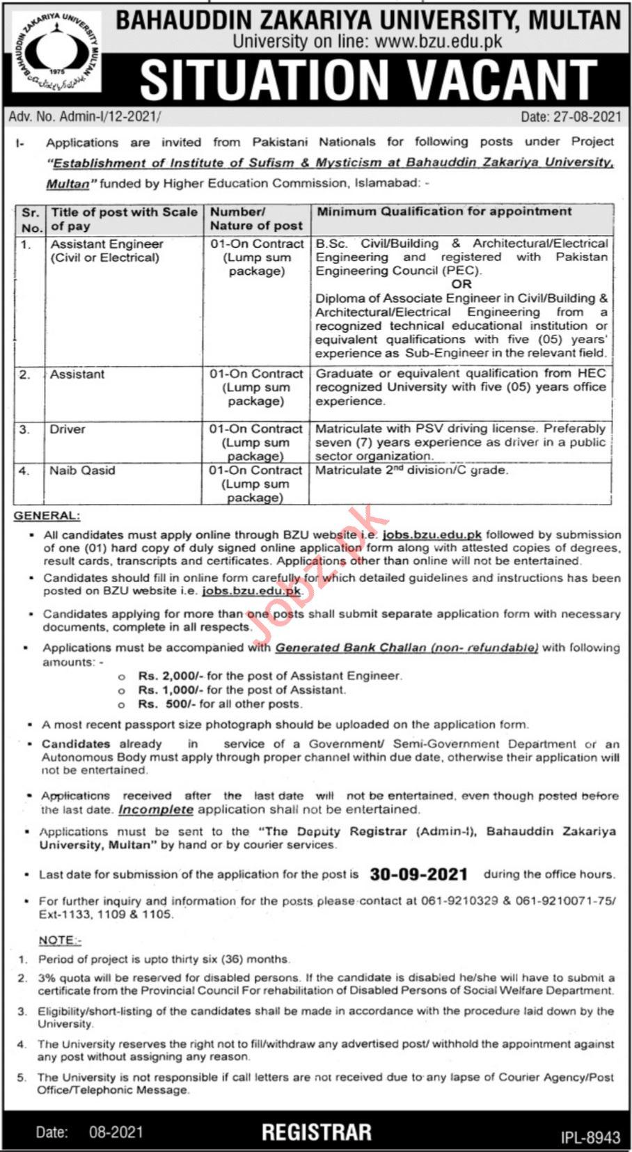 Bahauddin Zakariya University Multan BZU Multan Jobs 2021