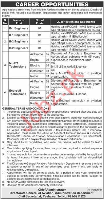 Engineer Jobs 2021 in Aviation Administration Department KPK
