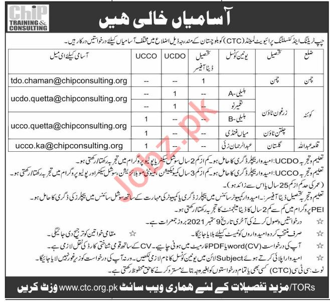 CHIP Training & Consulting CTC Balochistan Jobs 2021