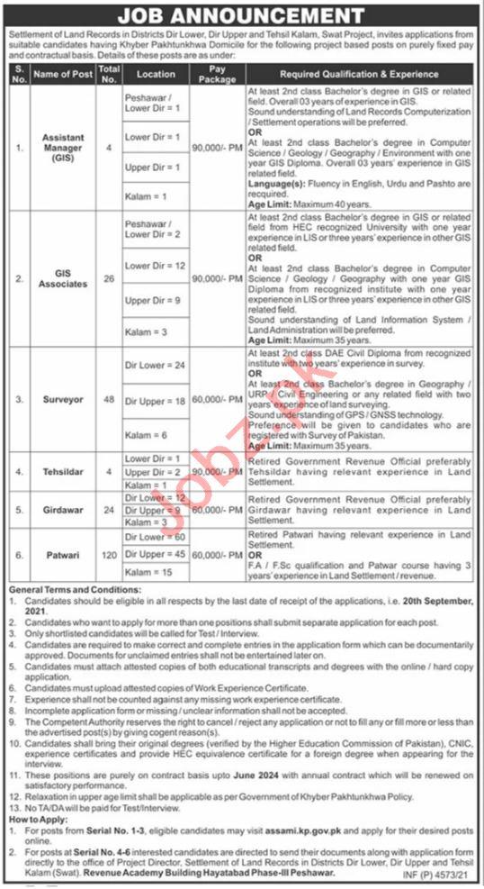 Revenue Department KPK Jobs 2021 in Dir