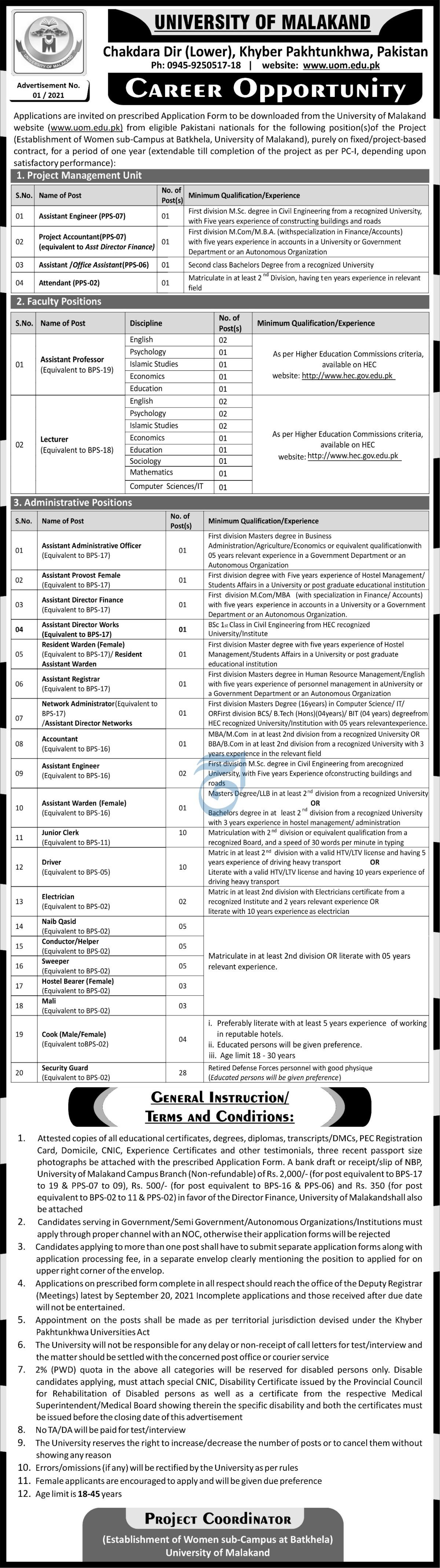 University of Malakand UOM Jobs 2021