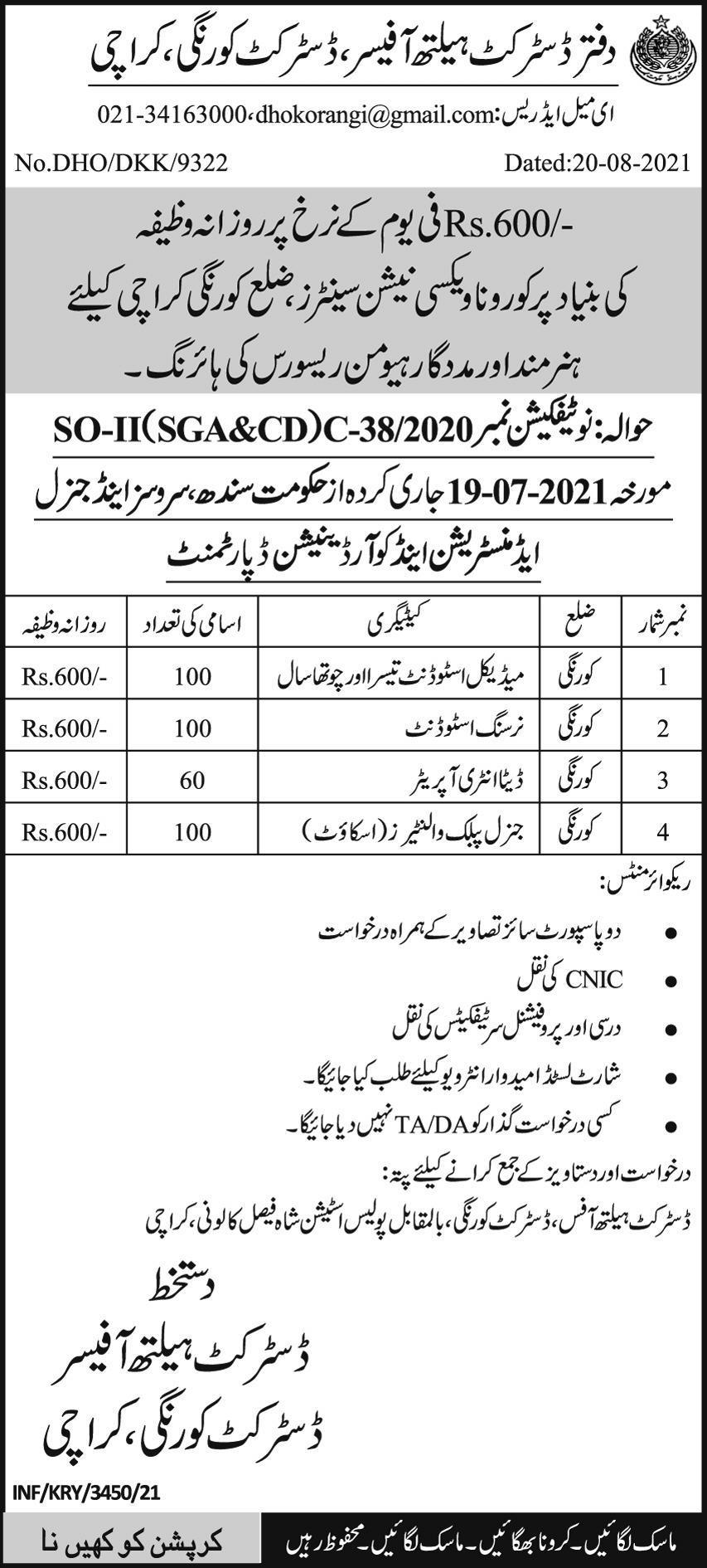 District Health Office Karachi Jobs 2021