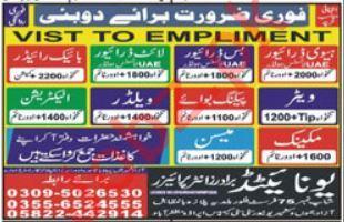 Waiter & Electrician Jobs 2021 in Dubai