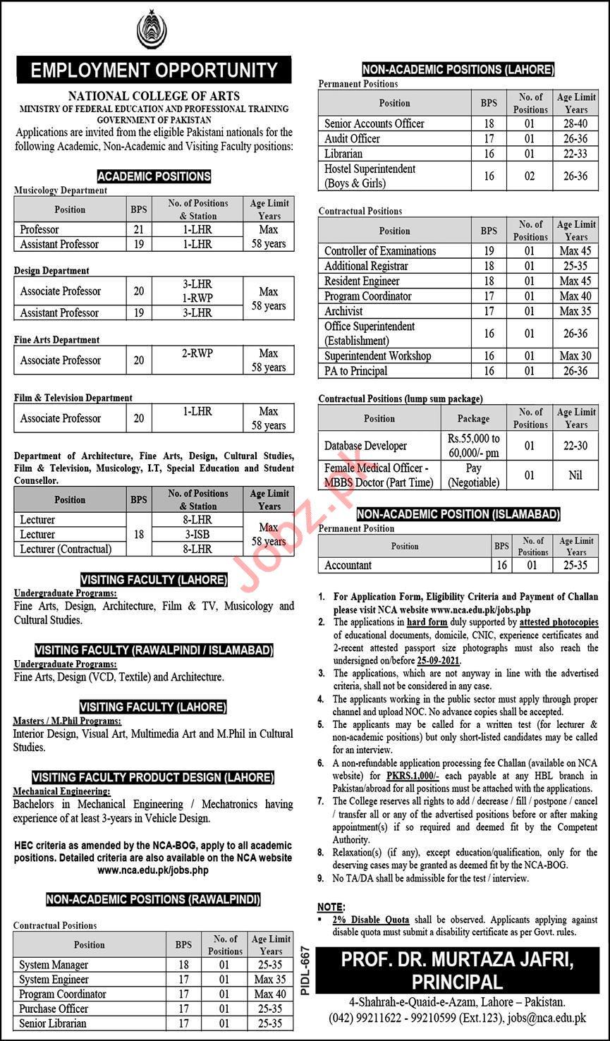 National College of Arts NCA Rawalpindi Jobs 2021