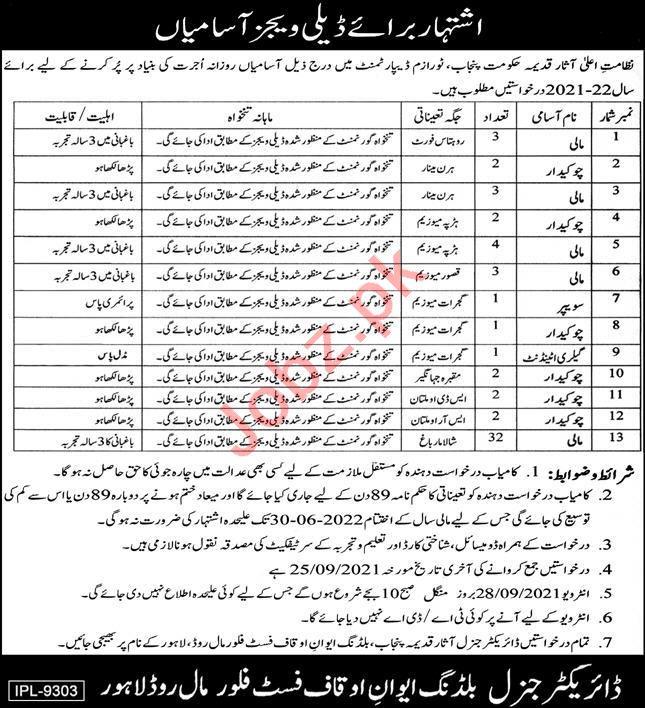 Archaeology & Tourism Department Lahore Jobs 2021