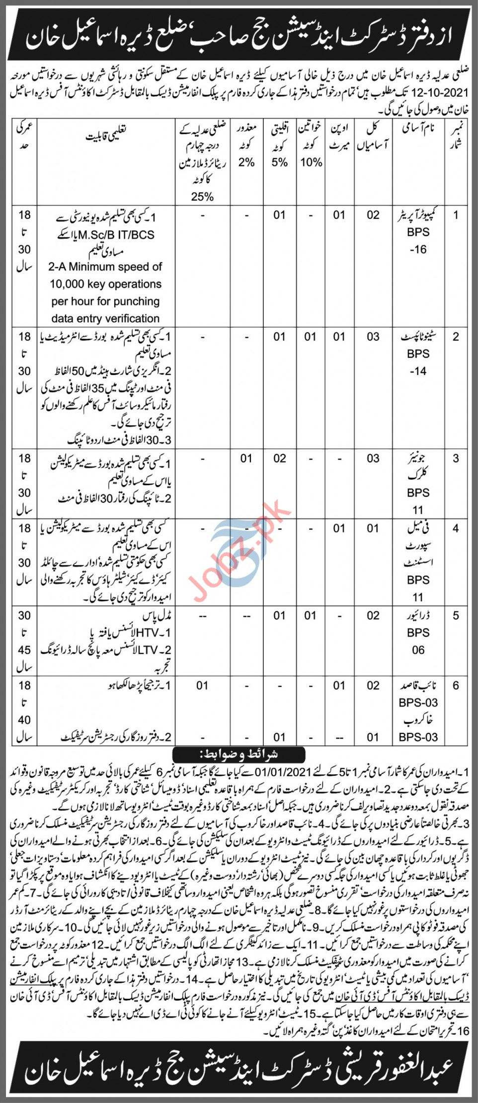 District & Session Court DI Khan Jobs 2021