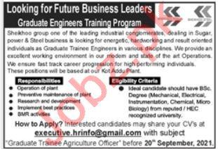 Sheikhoo Sugar Mills Pvt Ltd Jobs 2021