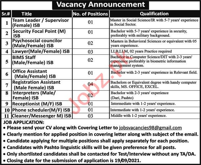 Private Limited Company Jobs 2021 In Islamabad