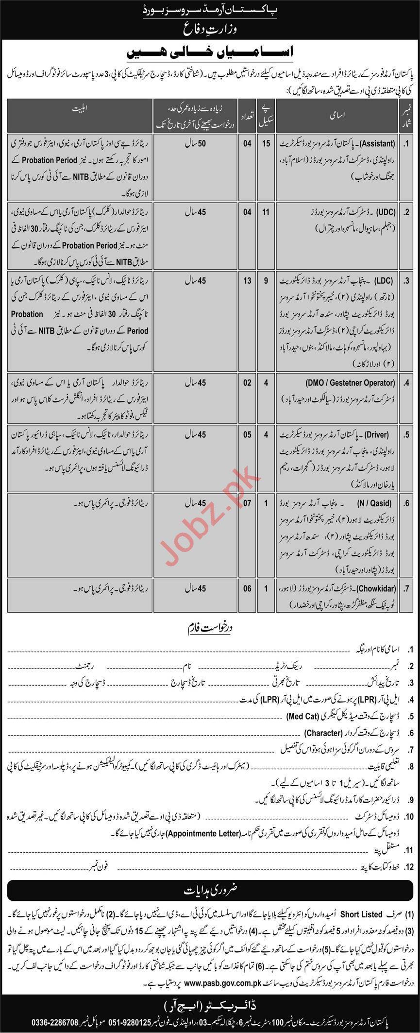 Pakistan Armed Services Board Jobs 2021