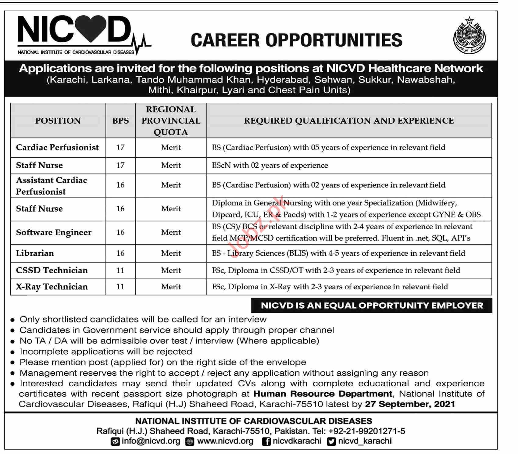 NICVD Karachi Jobs 2021 for Cardiac Perfusionist & Nurse