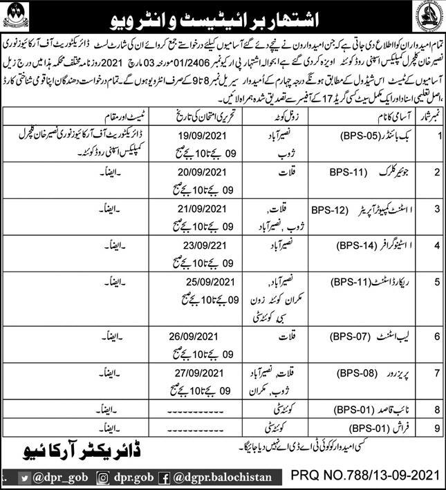 Managment Jobs in Directorate of Archive