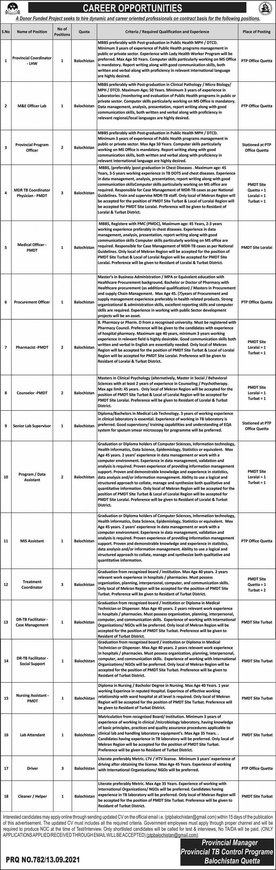 Provincial TB Control Program Management Jobs 2021
