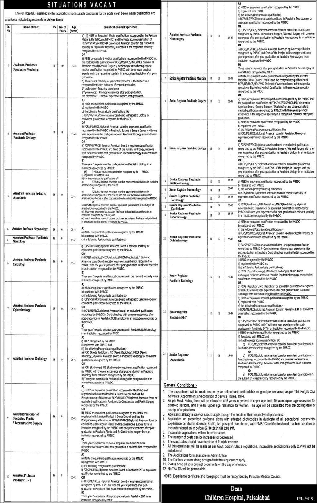 Children Hospital Faisalabad Medical Faculty Jobs 2021