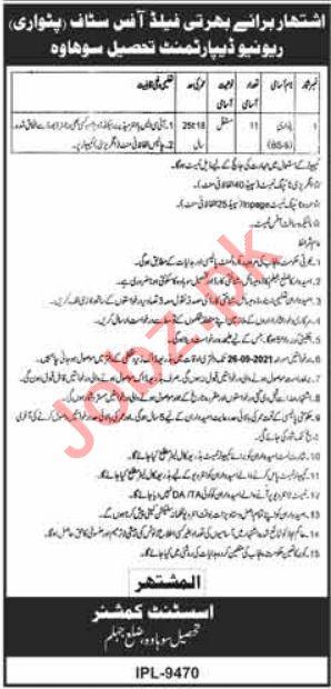 Assistant Commissioner AC Tehsil Sohawa Jobs 2021 Patwari