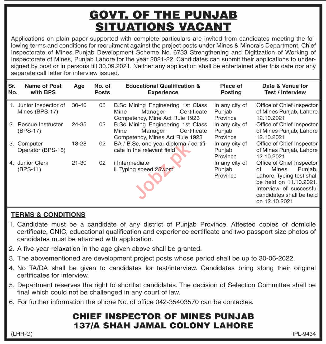 Chief Inspectorate of Mines Punjab Jobs 2021 for Inspector