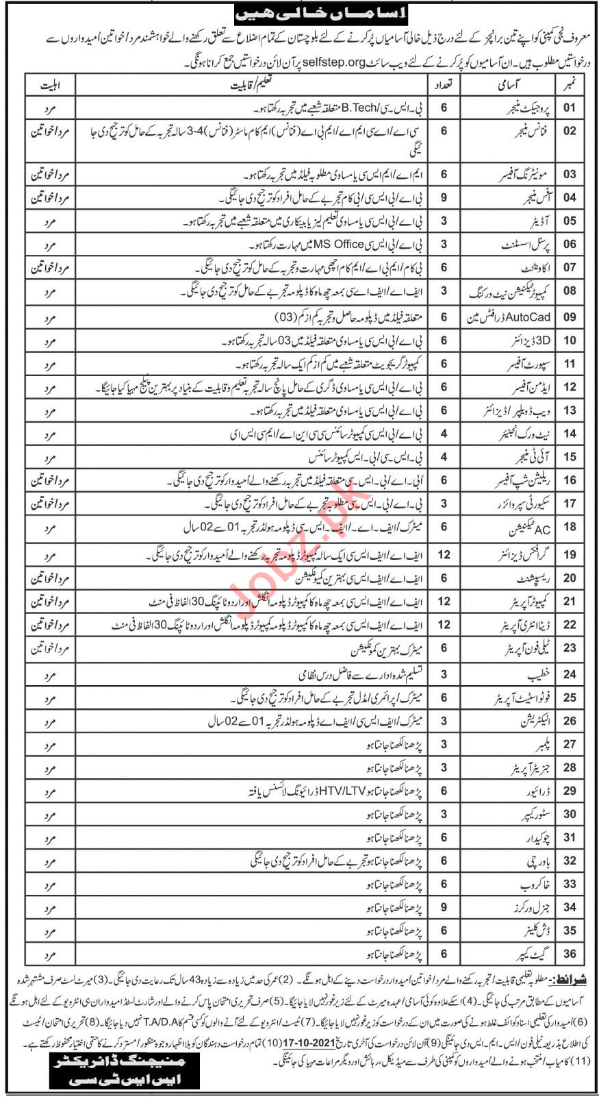 Project Manager & Finance Manager Jobs 2021 in Balochistan