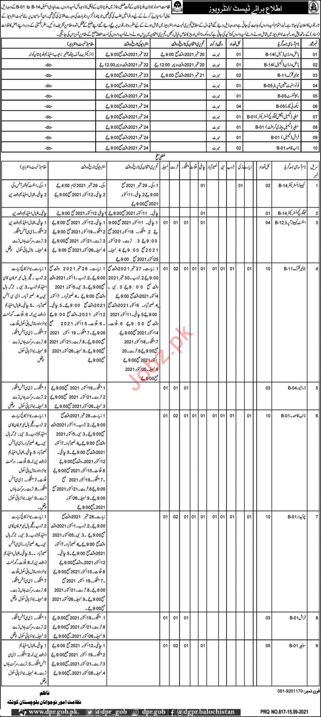 Environment Sports & Youth Affairs Department Quetta Jobs