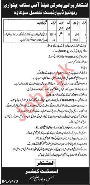 Revenue Department Tehsil Sohawa Jobs 2021 for Patwari