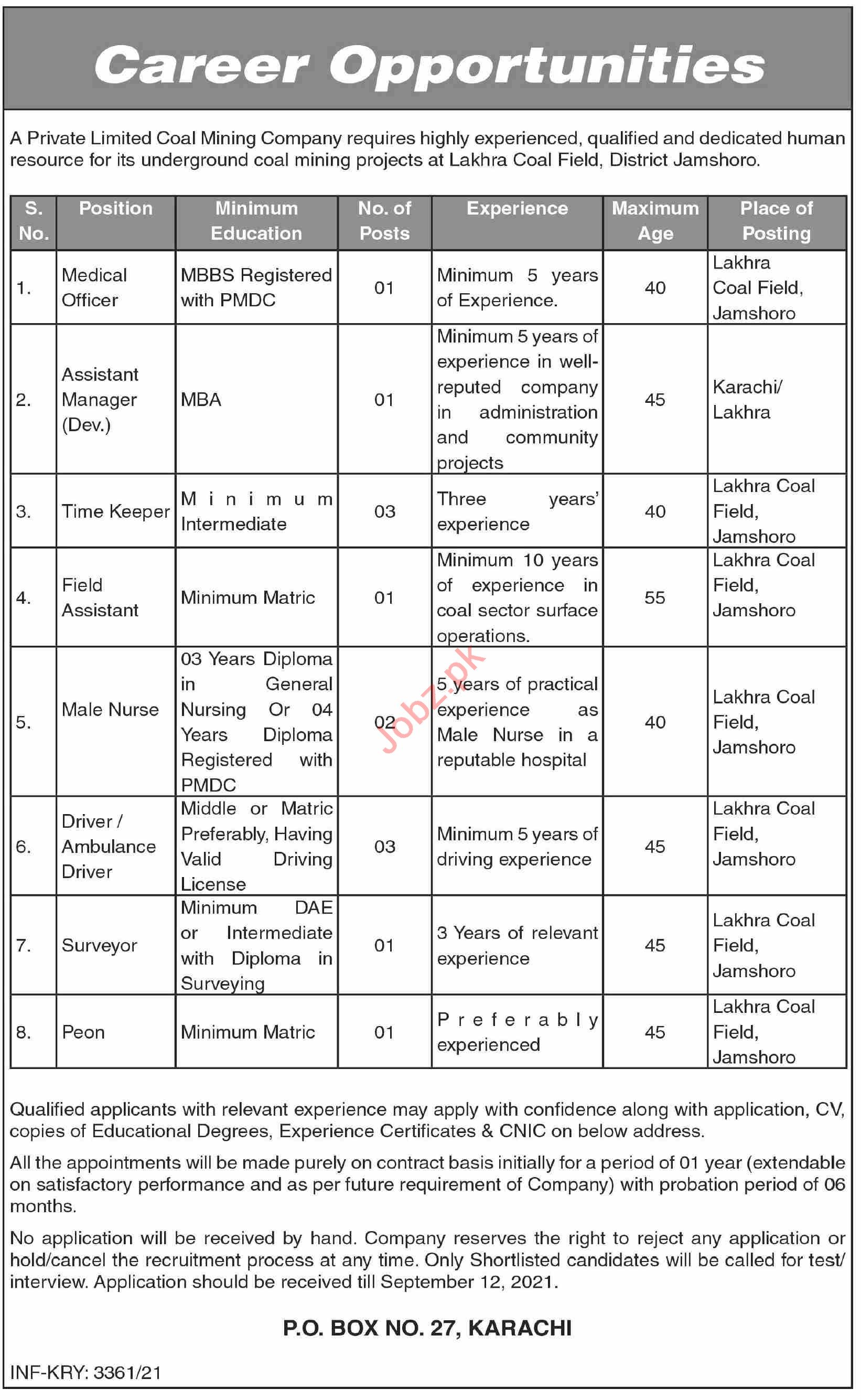 Medical Officer & Assistant Manager Jobs 2021 in Jamshoro