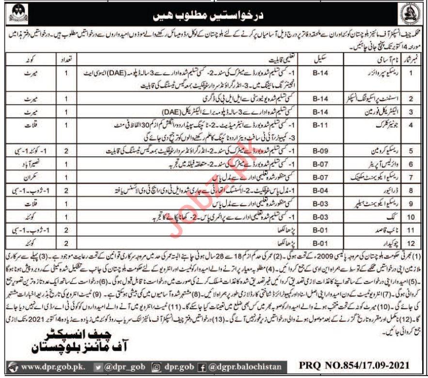 Chief Inspector of Mines Balochistan Jobs 2021 Junior Clerk