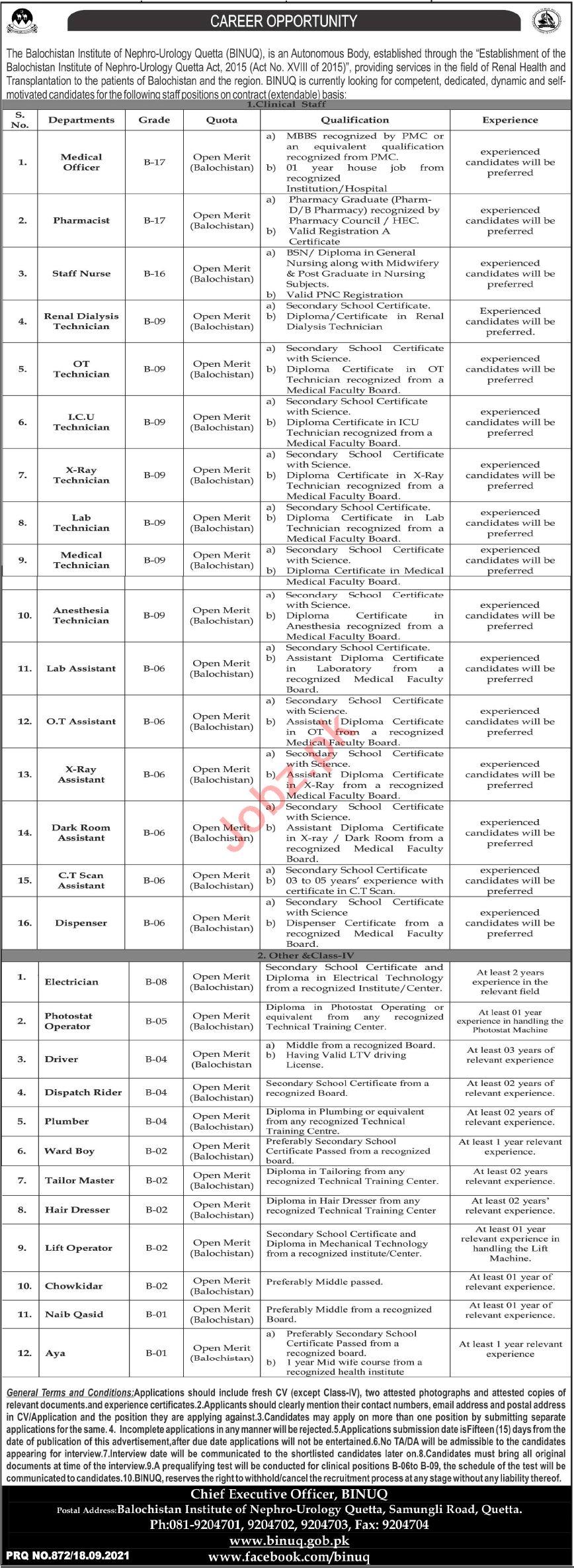 Balochistan Institute of Nephro-Urology Quetta Jobs 2021