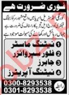 Factory Workers Jobs 2021 In Karachi