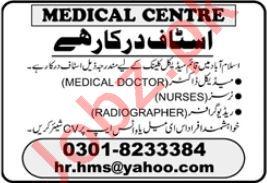 Medical Clinic Jobs 2021 in Islamabad