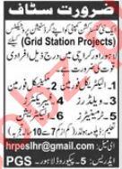 Construction Company Jobs 2021 In Lahore & Karachi