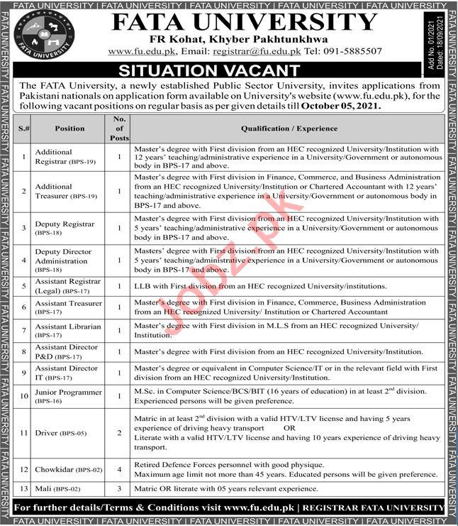 FATA University Jobs 2021 In Kohat KPK