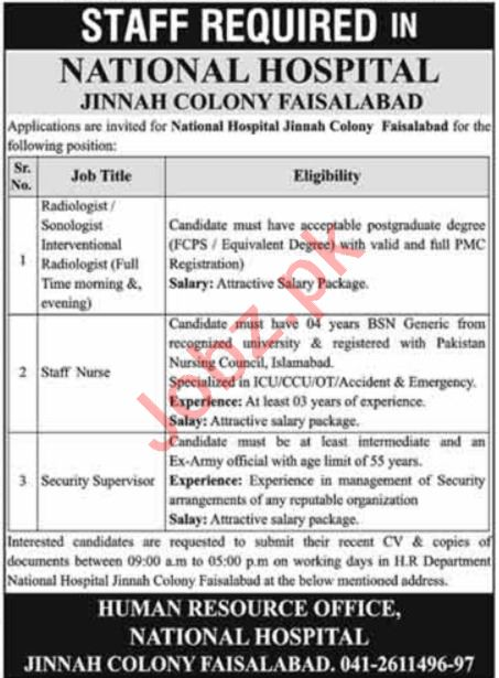 National Hospital Jobs 2021 For Medical Staff In Faisalabad