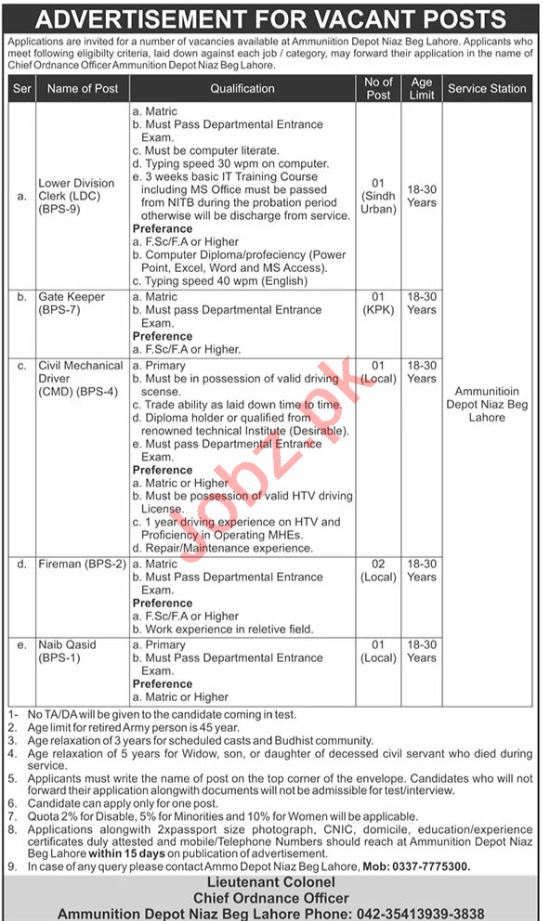 Pak Army Ammunition Depot Jobs 2021 In Lahore