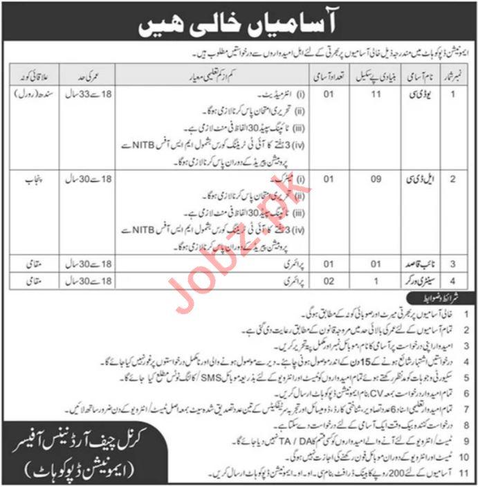Pak Army Ammunition Depot Jobs 2021 In Kohat KPK