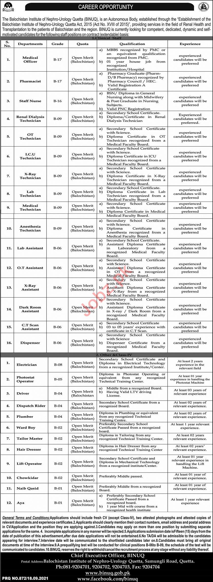 Balochistan Institute of Nephro Urology Medical Jobs 2021