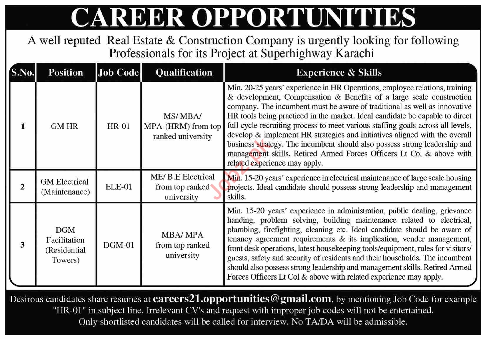 Real Estate & Construction Company Jobs in Karachi