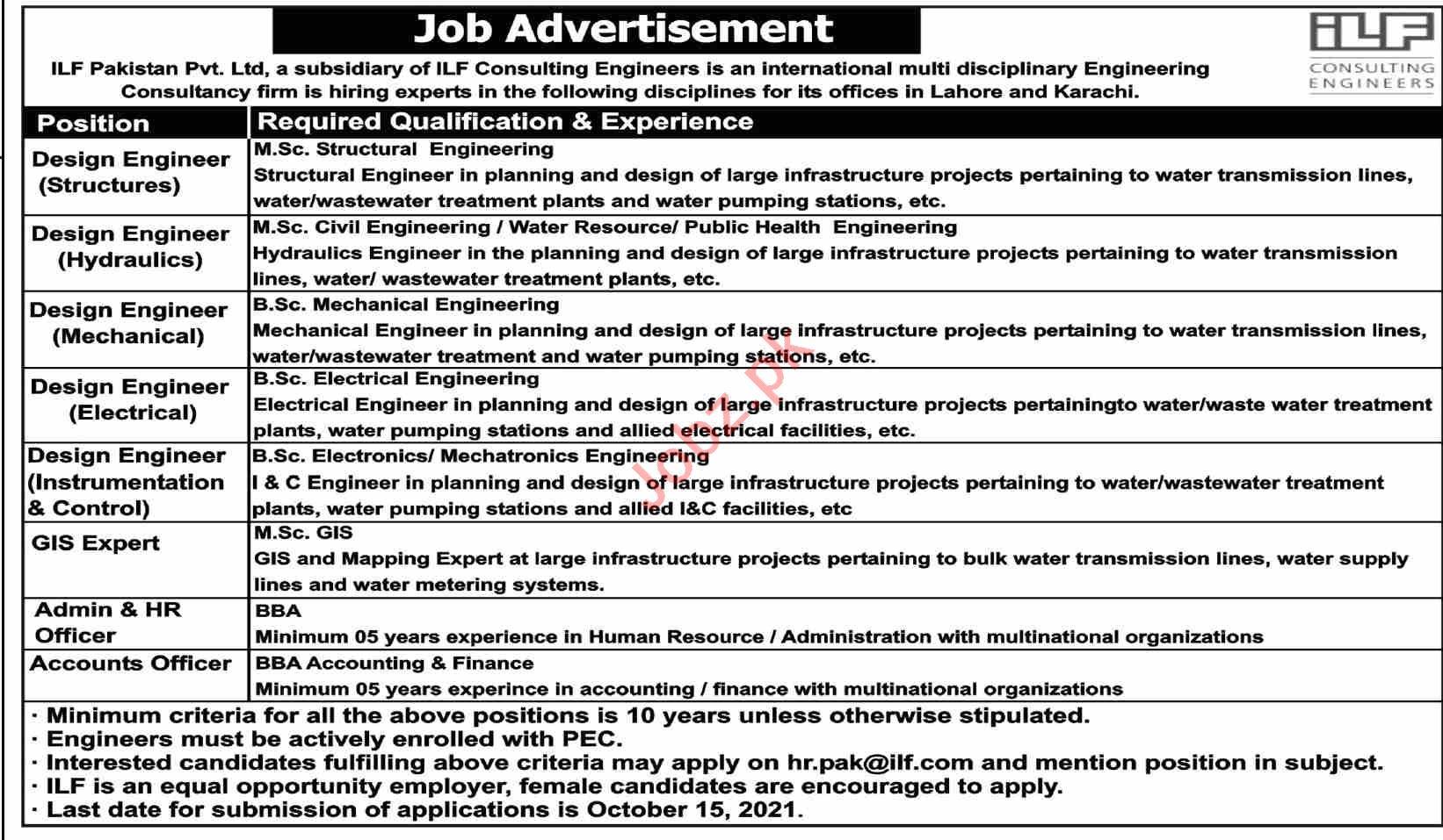 ILF Pakistan Pvt Ltd Jobs in Karachi