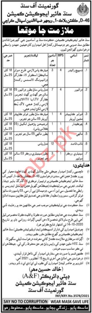 Sindh Higher Education Commission SHEC Jobs 2021