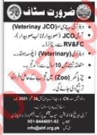 Subedar Jobs 2021 in Army Heritage Foundation AHF Rawalpindi