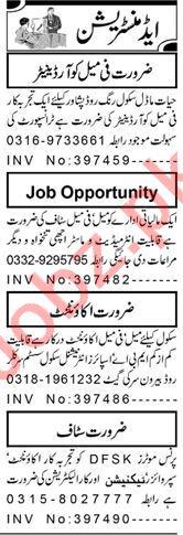 Female Coordinator & Finance Manager Jobs 2021 in KPK