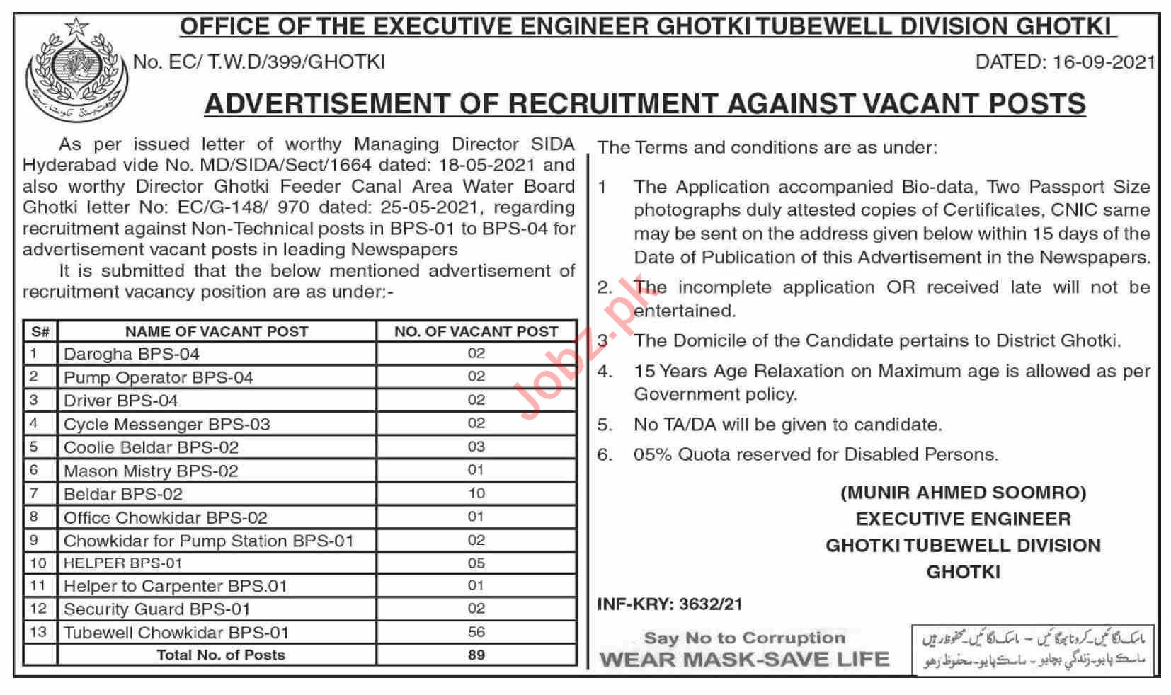 Irrigation Department Ghotki Tubewell Division Jobs 2021