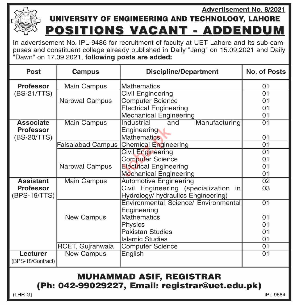 UET University Lahore Jobs 2021 for Professors