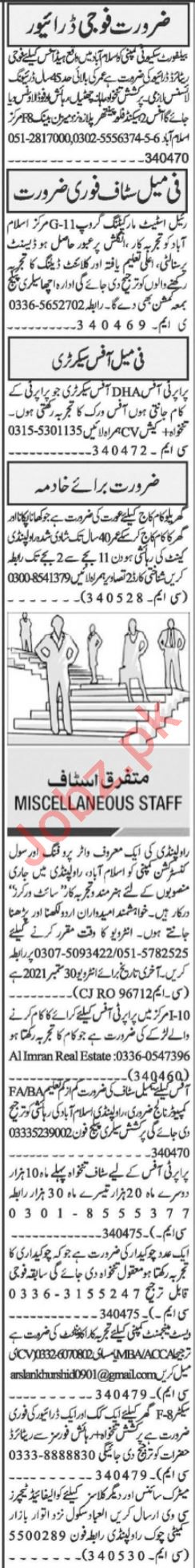 Marketing Manager & Accounts Officer Jobs 2021 in Islamabad
