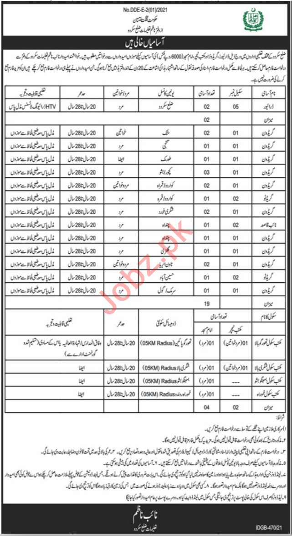 Education Department Skardu Jobs 2021 for Naib Qasid