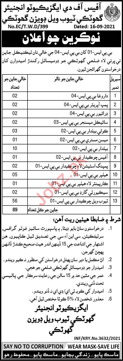 Ghotki Tubewell Division Irrigation Department Jobs 2021