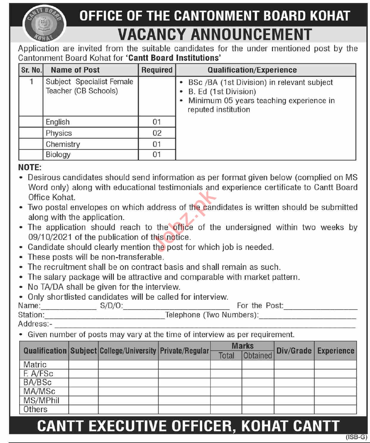 Cantt Board Institutions Kohat Jobs 2021 Subject Specialist